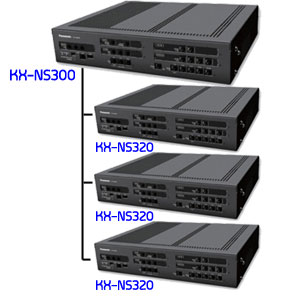 KX-NS300 Connection